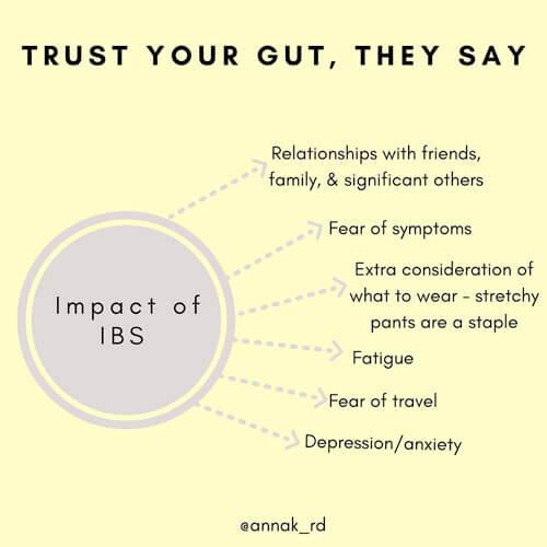 Anna Khesin Trust Your Gut